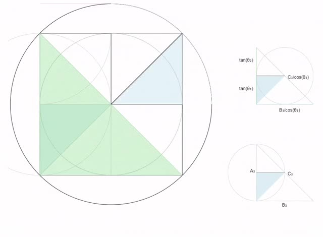 Watch and share Gemetry GIFs and Maths GIFs by Folding Circles on Gfycat