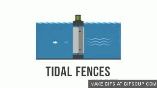 Watch Tidal Fence GIF on Gfycat. Discover more related GIFs on Gfycat