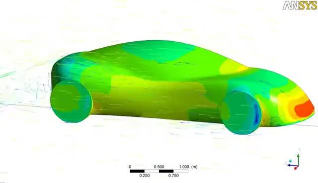 Watch and share Aerodynamics Car GIFs on Gfycat