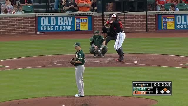 Watch and share Baltimore Orioles GIFs and Oakland Athletics GIFs by Pitch Party  on Gfycat