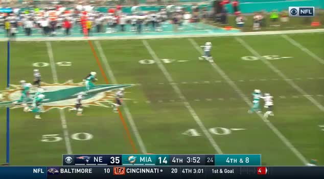 Watch this GIF on Gfycat. Discover more patriots GIFs on Gfycat