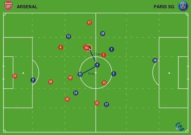 Watch and share Rabiot Offensif Face À Arsenal (1re Journée De Ligue Des Cha GIFs on Gfycat