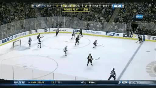 Watch and share Hockey GIFs and Sports GIFs by uhurulol on Gfycat