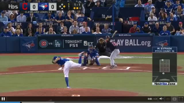 Watch and share Indians GIFs and Mlb GIFs by enosarris on Gfycat