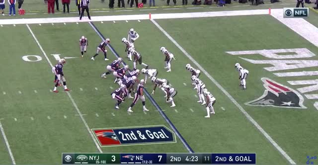 Watch and share 2017-brady GIFs by oo0shiny on Gfycat