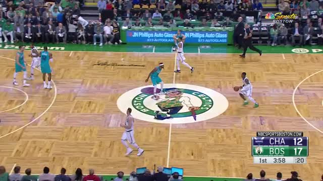 Watch and share Boston Celtics GIFs by BIGJT on Gfycat