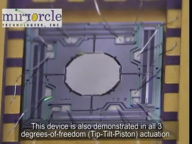 Mirrorcle Technologies MEMS Mirrors In Tip Tilt Piston Operation