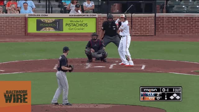 Watch this GIF on Gfycat. Discover more orioles GIFs on Gfycat