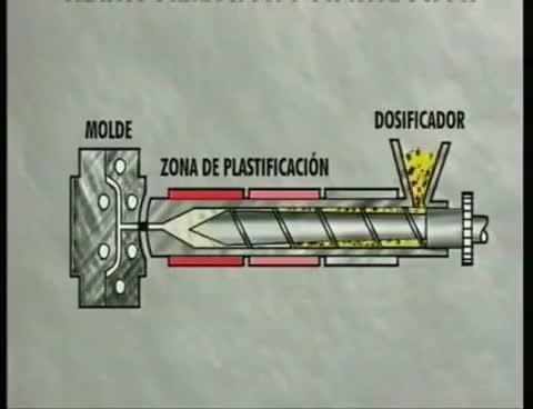 Watch and share Los Plásticos: Procesos De Fabricación (inyección, Extrusión, Soplado) GIFs on Gfycat