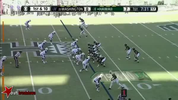 Watch and share Hau'oli Kikaha (OLB Washington) Vs Hawaii 2014 (reddit) GIFs on Gfycat