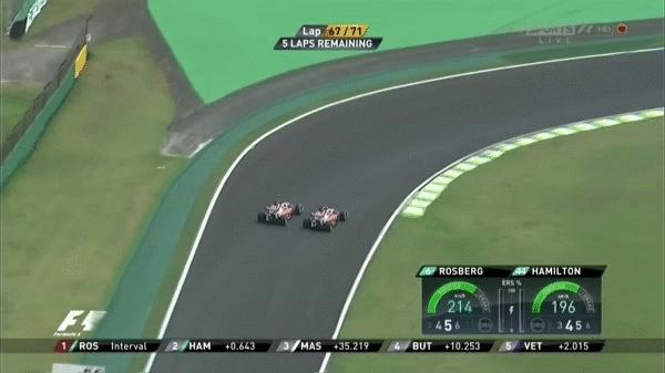 Formula1GIFS, Alo-Raik  GIFs