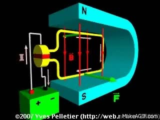 Watch and share Direct Current Electric Motor GIFs on Gfycat