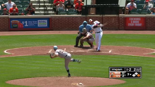 Watch Trumbo's 2-out RBI double GIF on Gfycat. Discover more Miami Marlins, baseball GIFs on Gfycat