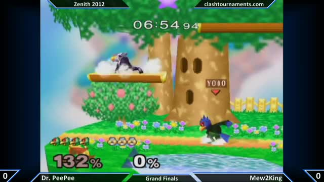Watch Rage GIF on Gfycat. Discover more Super Smash Bros. (Video Game), bros, dr., m2k, melee, mew2king, peepee, smash, ssbm, super GIFs on Gfycat
