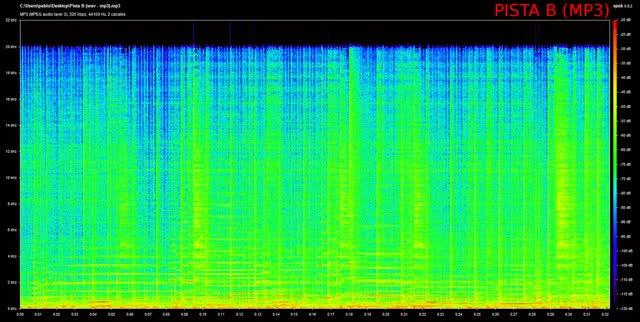 Watch Animación espectrogramas B (mp3) y C (wav final) GIF on Gfycat. Discover more related GIFs on Gfycat