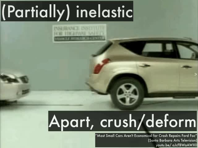 Watch and share Collision GIFs on Gfycat