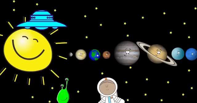 Watch and share Os Planetas Do Sistema Solar GIFs on Gfycat
