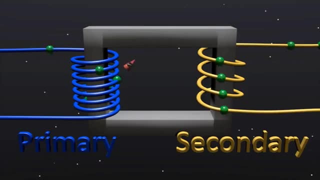 Watch Transformer Animation GIF on Gfycat. Discover more All Tags, EMF, Electric, a-level, fields, induction, magnetic, magnetism, transformers GIFs on Gfycat