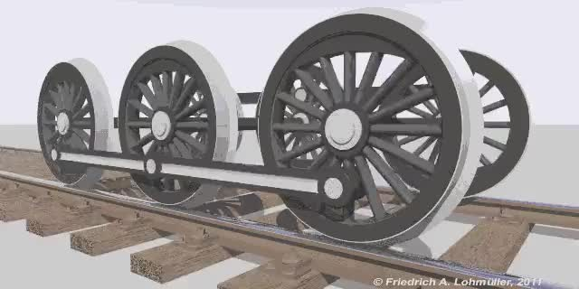 Watch and share Wheels GIFs on Gfycat