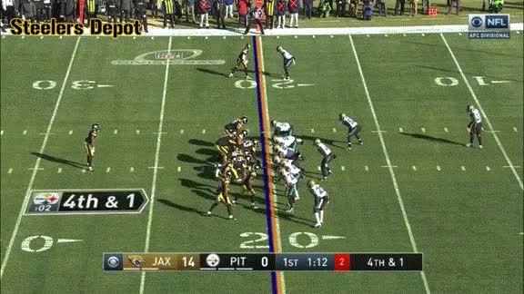 Watch and share 4th-jaguars-1 GIFs on Gfycat
