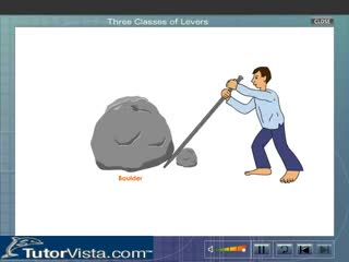 Watch and share Class Three Levers GIFs and Class Three Lever GIFs on Gfycat