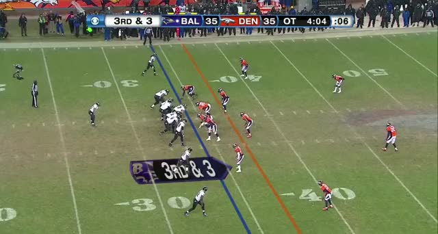 Watch and share Baltimore Ravens GIFs and Denver Broncos GIFs by Matt Weston on Gfycat