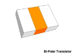 How Bipolar Transistors Work GIFs