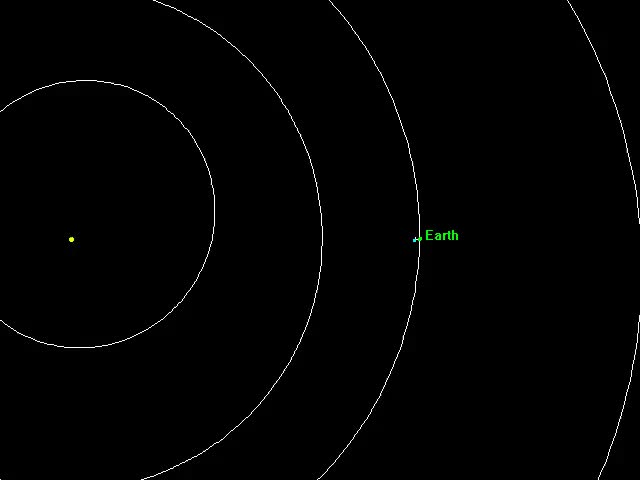 Watch A visualisation of an asteroid's path of orbit which nearly collided with the Earth and Moon in 2003. (reddit) GIF by @surftaco on Gfycat. Discover more KerbalSpaceProgram, futurology GIFs on Gfycat