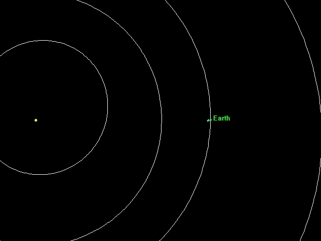 KerbalSpaceProgram, futurology, A visualisation of an asteroid's path of orbit which nearly collided with the Earth and Moon in 2003. (reddit) GIFs