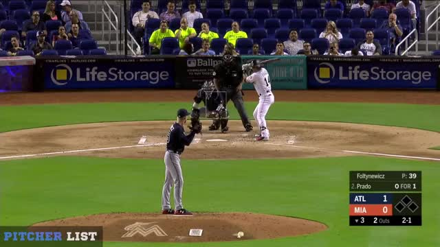 Watch and share Miami Marlins GIFs and Pitcher Gifs GIFs on Gfycat