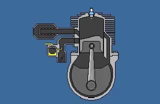 Watch and share Funcionamiento Motor De 2 Tiempos (Motos) GIFs on Gfycat