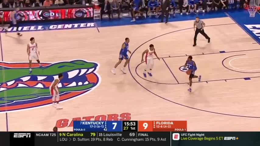 People & Blogs, W, basketball, UK UF full game GIFs