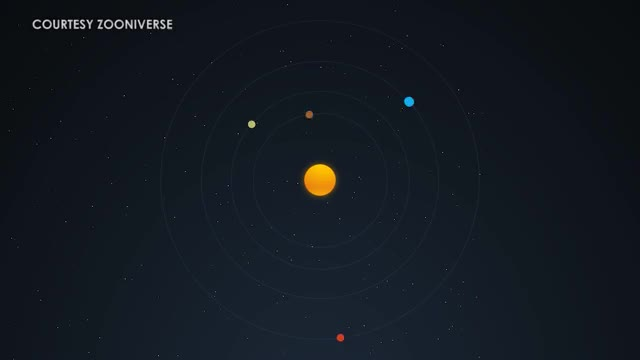 Watch and share Animation Of The Solar System Found By Citizen Scientists - Courtesy: Zooniverse GIFs by abcnews_australia on Gfycat