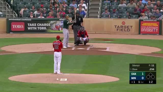 Watch and share Oakland Athletics GIFs and Minnesota Twins GIFs on Gfycat