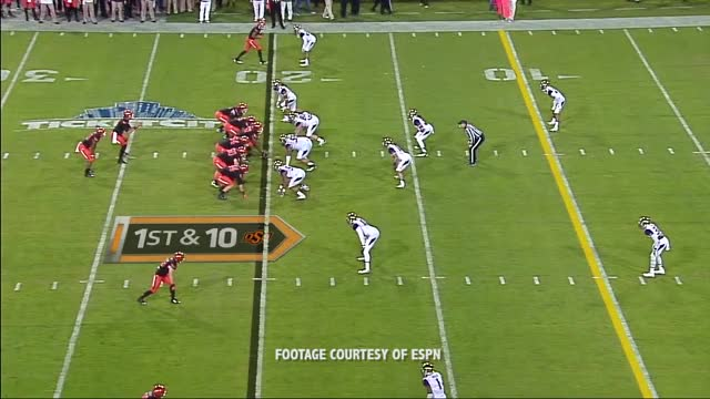 Watch and share Oklahoma State GIFs and Football GIFs on Gfycat