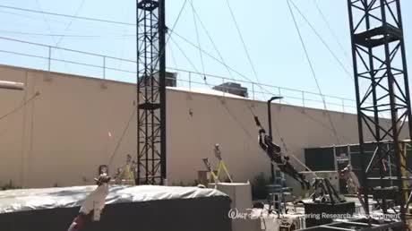 Watch and share Experimenting With Robotic Acrobats To Perform Stunts GIFs by blyatmanurod on Gfycat