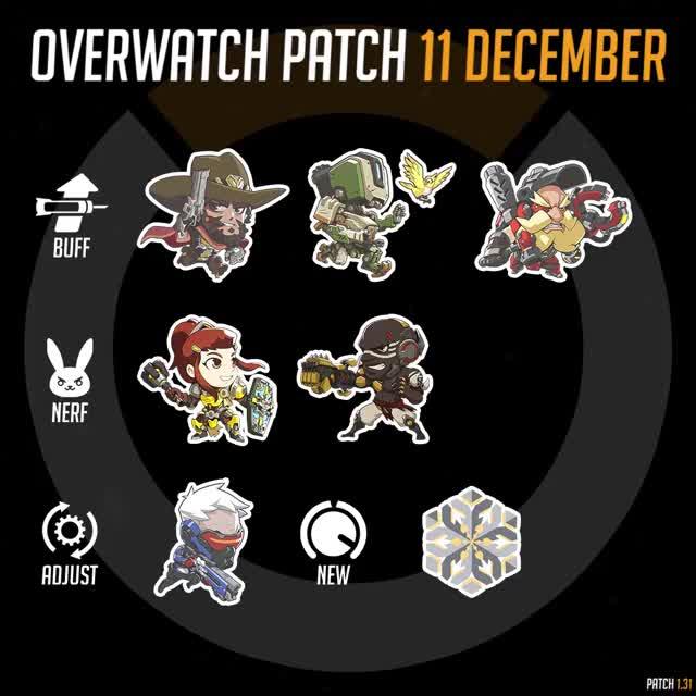 Watch Overwatch Patch 11th December Rundown GIF by itsjieyang (@its_southpaw) on Gfycat. Discover more bastion, brigitte, doomfist, mccree, overwatch, soldier: 76, torbjorn, winter wonderland GIFs on Gfycat