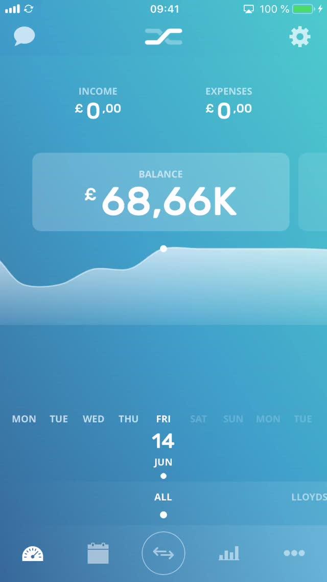 Watch and share 1.3 Cashflow Timeline GIFs by kevkiav on Gfycat