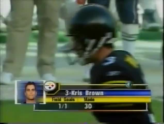 Watch and share 2001 AFC Championship Game: Patriots @ Steelers GIFs by casimir_iii on Gfycat