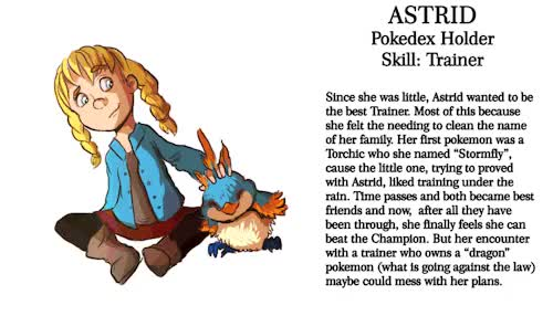 Watch and share Astrid Hofferson GIFs and Pictures Arts GIFs on Gfycat