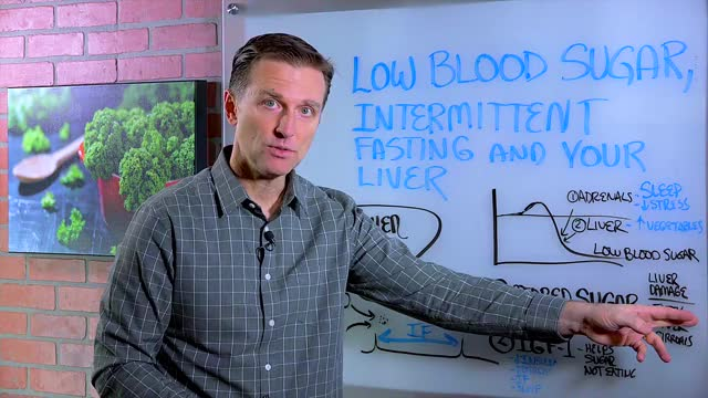 Watch and share Blood Sugar Problem GIFs and Low Blood Sugars GIFs by imthedudeman_1 on Gfycat