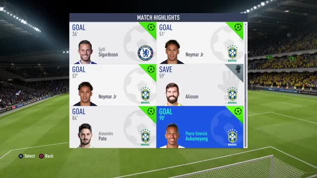 Watch and share FIFA 19_20190301174609 GIFs on Gfycat