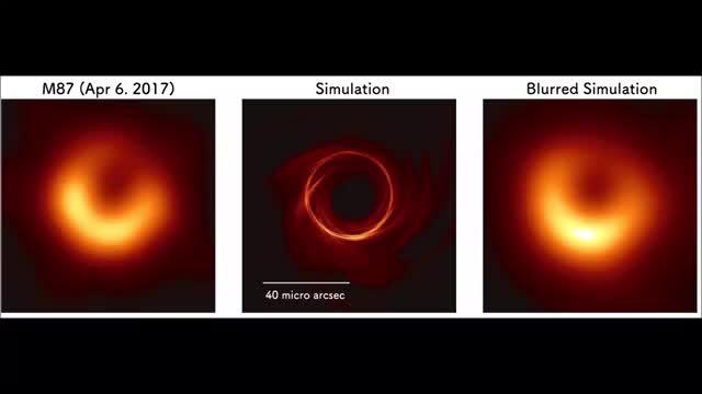April 10 2019 Black Hole Photo Perspective Gif By At Crimsondude