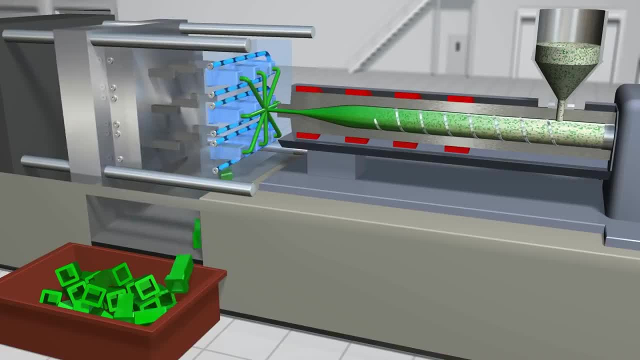 Plastic processing Overview GIFs