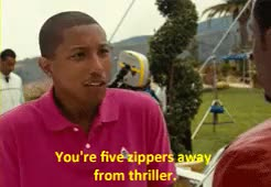 Watch and share Pharrell Williams GIFs and Gifss GIFs on Gfycat