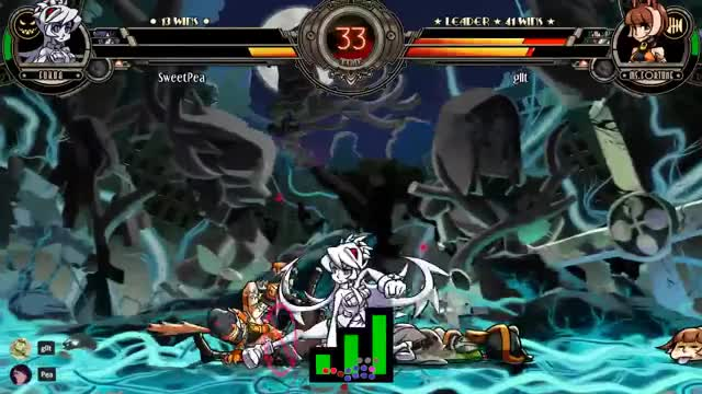 Watch and share Skullgirls GIFs and Gllt GIFs by sggllt on Gfycat