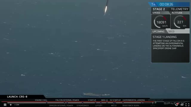 Watch and share Spacex GIFs and News GIFs on Gfycat