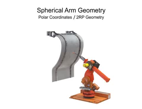 Watch and share Robotic Arm Geometry GIFs on Gfycat