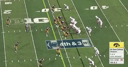 Watch and share Iowa LBs On 4D GIFs by Andrew Callahan on Gfycat