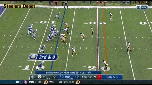 Watch and share Shazier-int GIFs on Gfycat